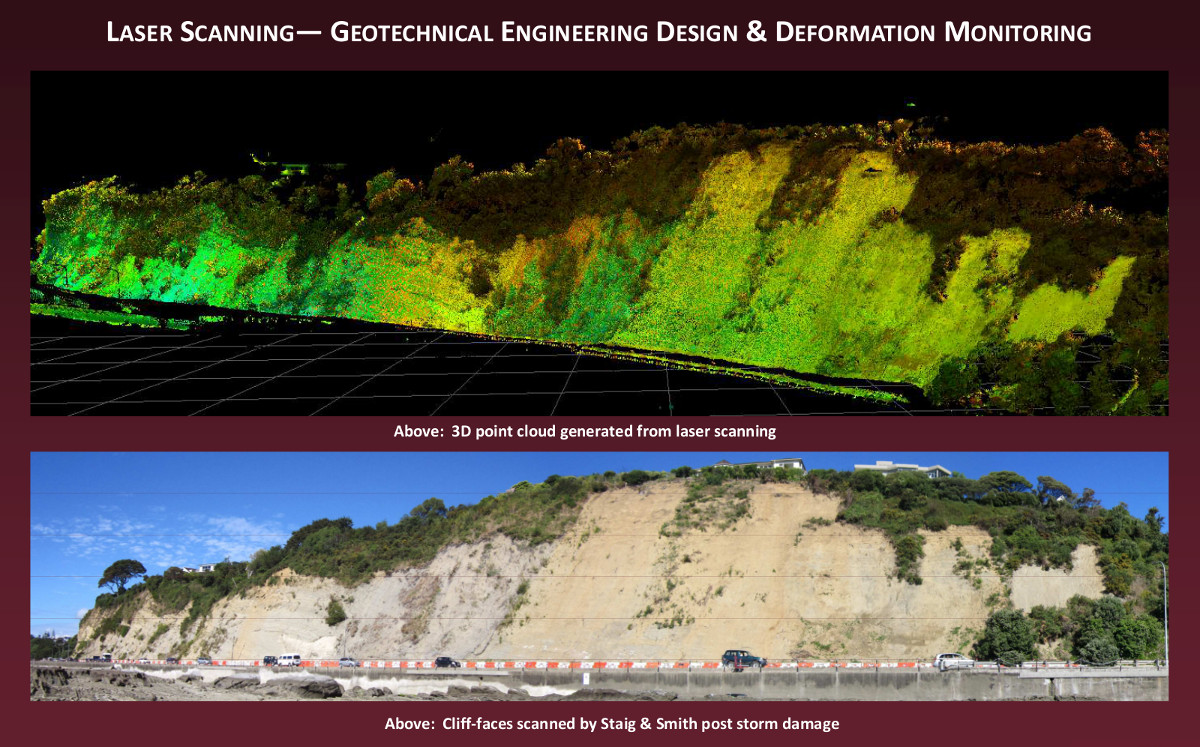 Geotechnical Scanning
